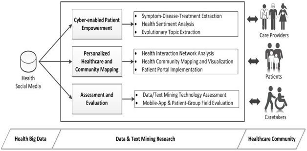 DiabeticLink Research Framework