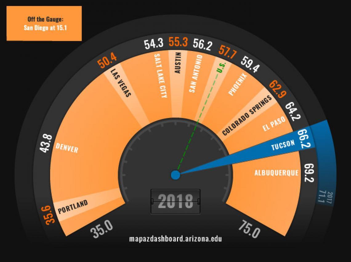 MAP AZ Dashboard graphic